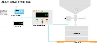 科易杰液体定量控制系统